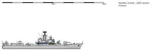 Sw FS Harrier AU