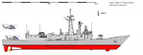 Blueprints > Ships > Ships (US) > USA