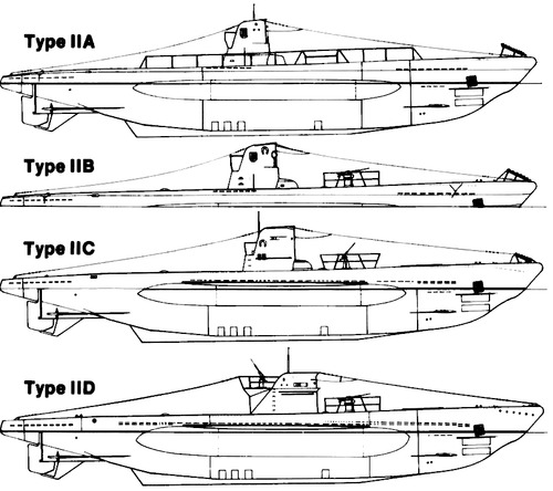 Blueprints > Ships > Submarines (Germany) > DKM U-Boat Type II