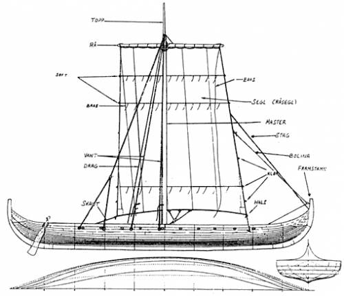 Boat plans and dimensions blueprint ucla | Nilaz