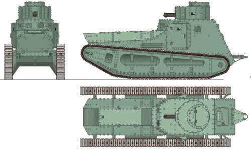 Tanks of the treaty of Versail...