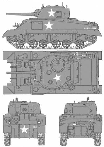 Advancing And Accurating Blog: M4 Sherman Battle Tank