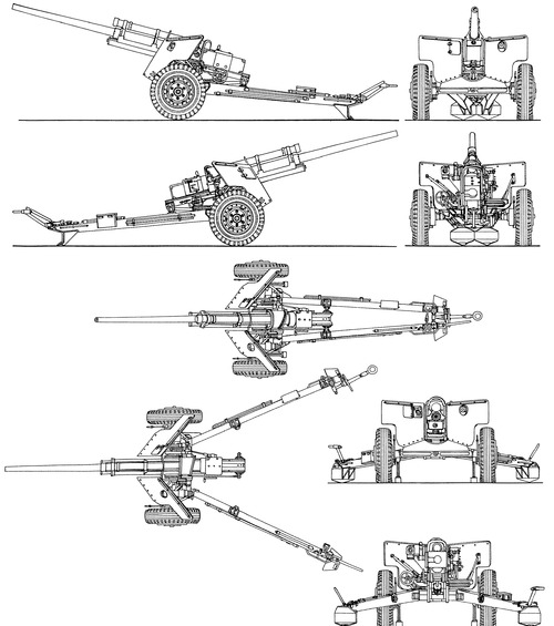 Anti-Tank Guns and Artillery - Reto Reference Regiment