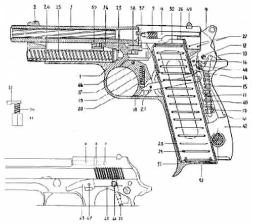 Beretta Pistol Diagram Electrical Work Wiring Diagram
