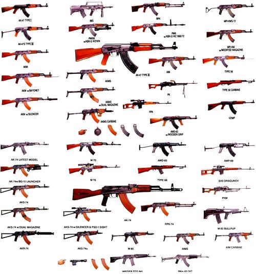 Blueprints > Weapons > Weapons > AK-47-74 Kalashnikov