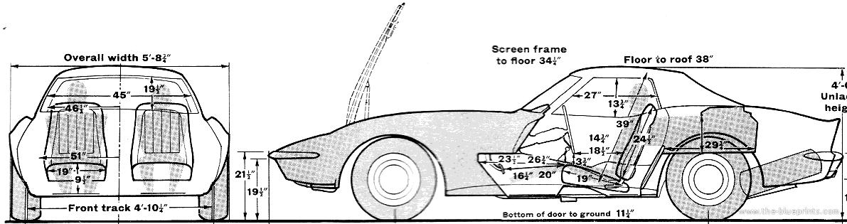 Chevrolet Corvette C3 Sting Ray (1968)