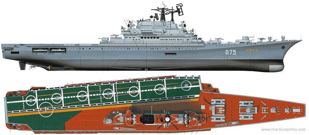 Cruzadores porta-aviões soviéticos Kiev e Minsk podem ser convertido em porta-aviões modernos?
