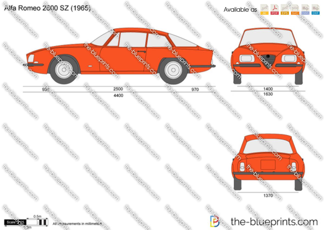 Alfa Romeo 2600 SZ 1964
