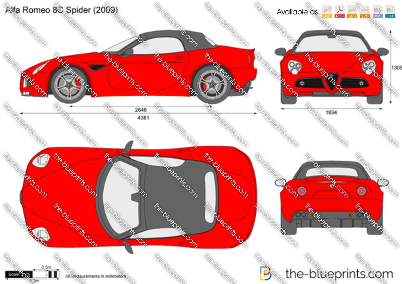 Alfa Romeo 8C Cabriolet
