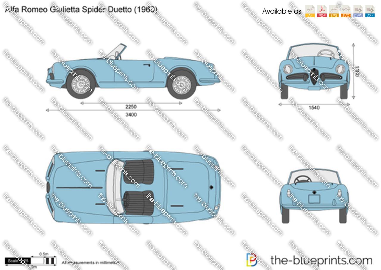 Alfa Romeo Giulietta Spider Duetto