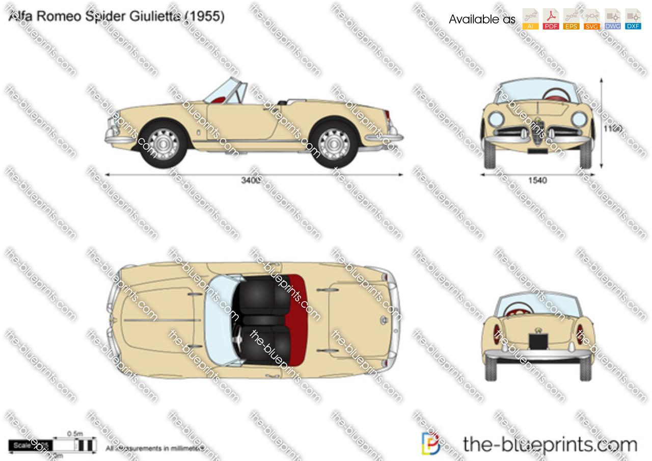 Alfa Romeo Spider Giulietta