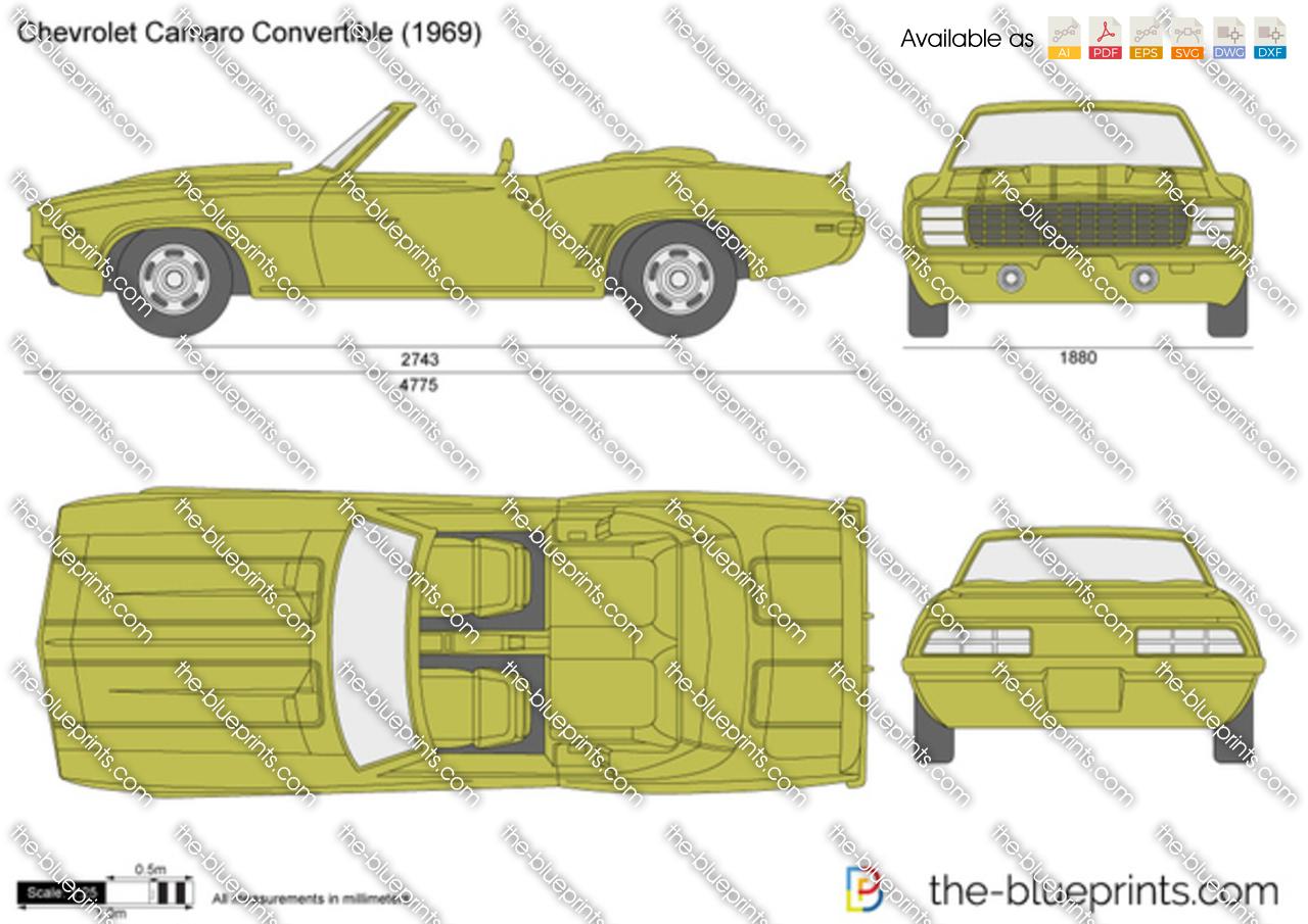 Chevrolet Camaro Convertible 1968