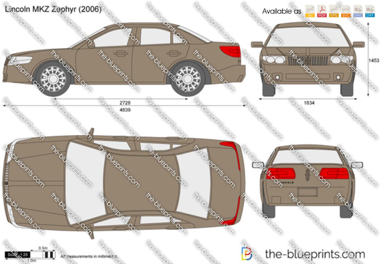 Lincoln MKZ Zephyr