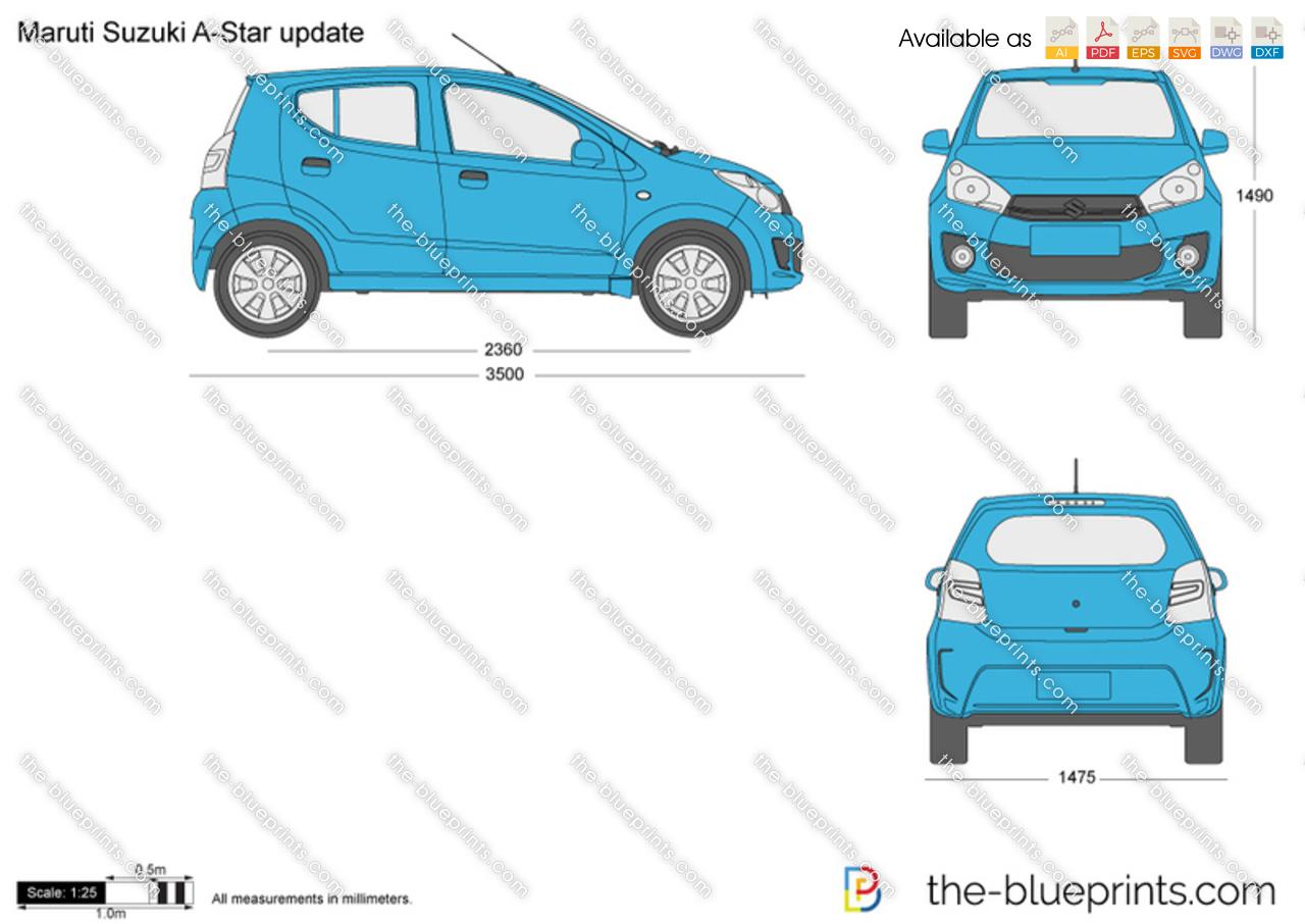 Maruti Suzuki A-Star update