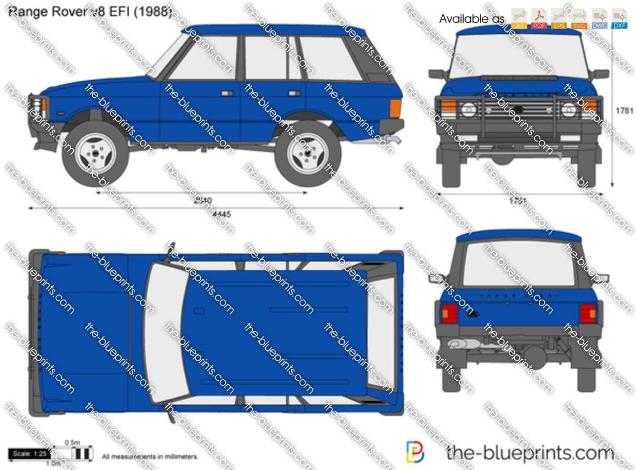 Range Rover v8 EFI