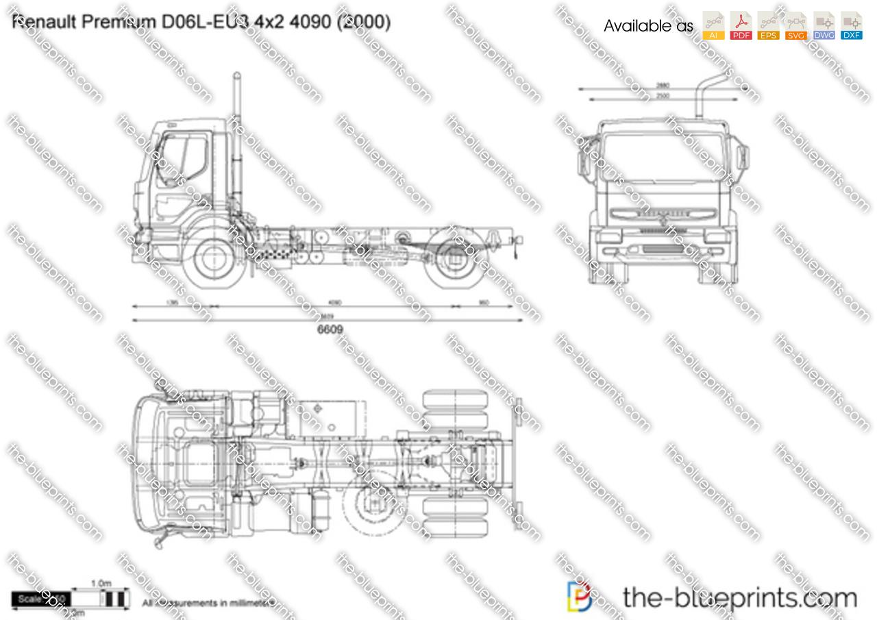 Renault Premium D06L-EU3 4x2 4090