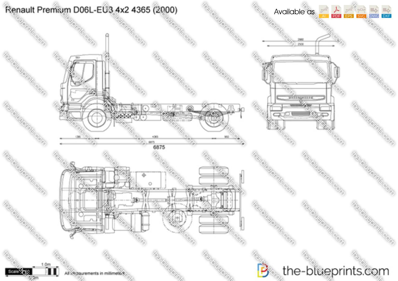 Renault Premium D06L-EU3 4x2 4365