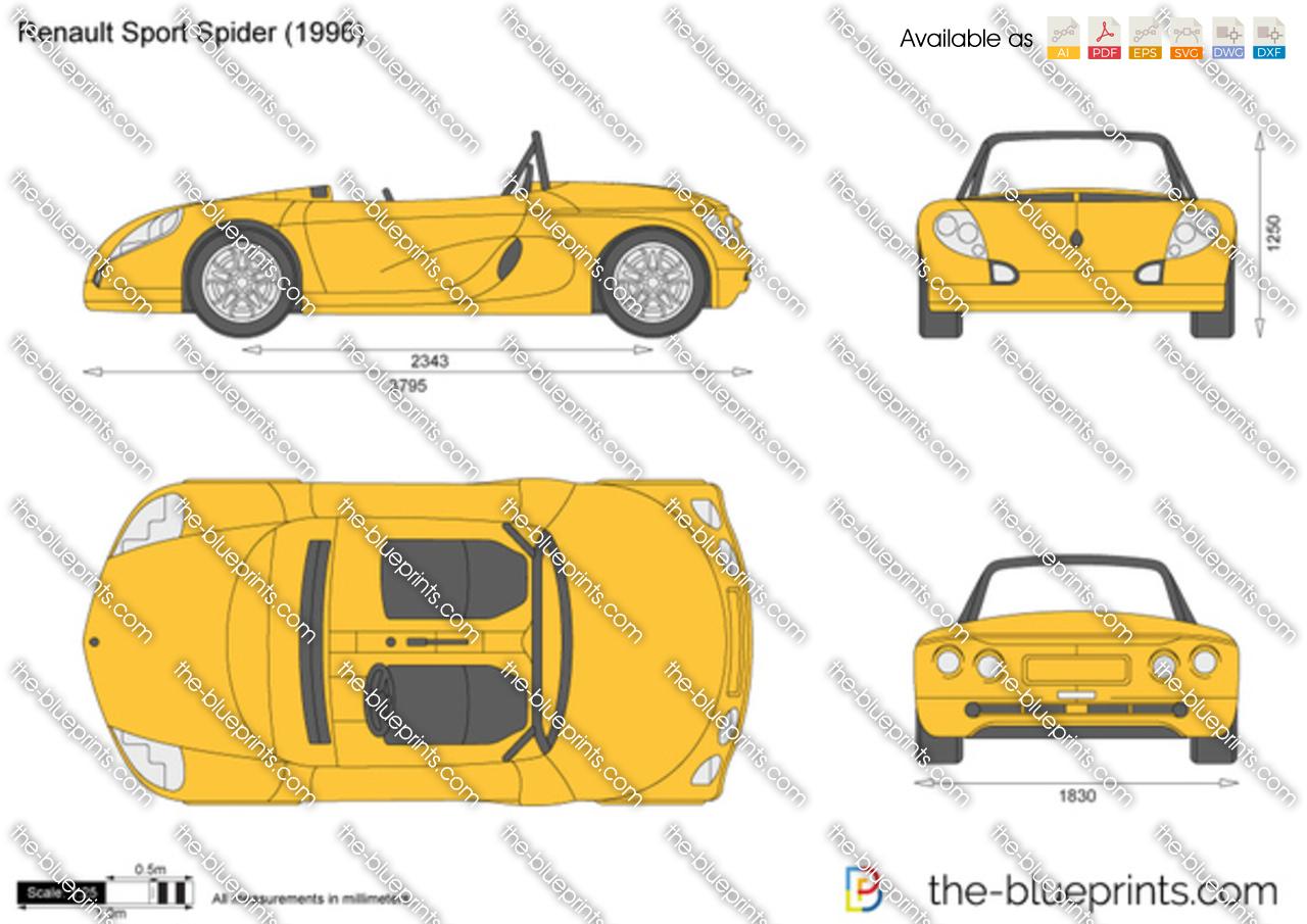 Renault Sport Spider 1995