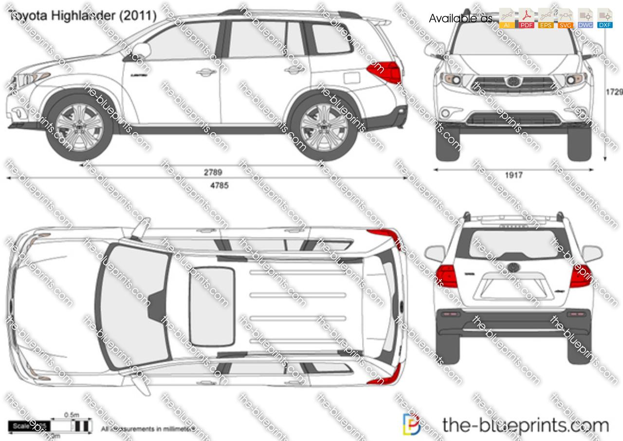 Технические характеристики Toyota Highlander ...