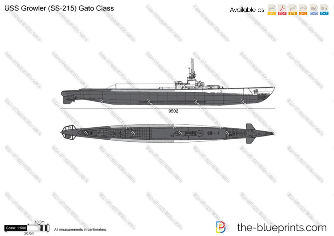 USS Growler (SS-215) Gato Class