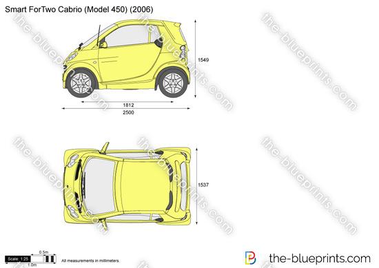 Smart ForTwo Cabrio (Model 450)