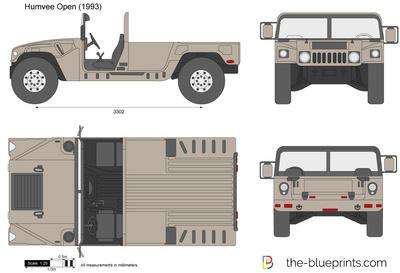 Humvee Open (1993)