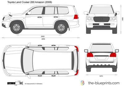 Toyota Land Cruiser 200 Amazon