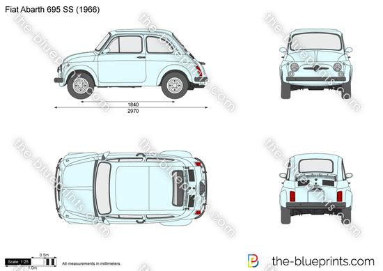 Fiat Abarth 695 SS