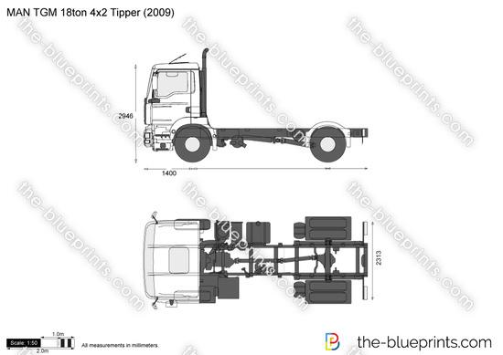 MAN TGM 18ton 4x2 Tipper