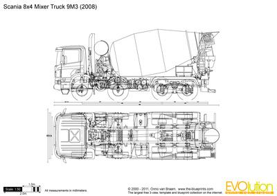 Scania 8x4 Mixer Truck 9M3
