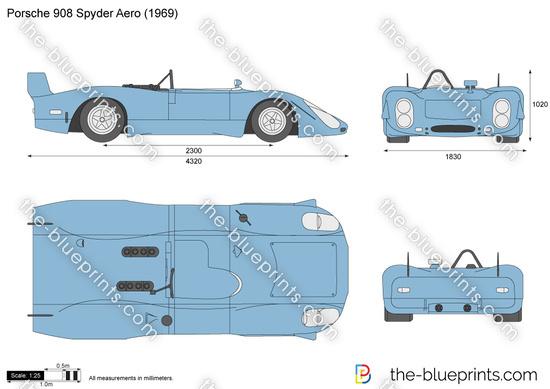 Porsche 908 Spyder Aero