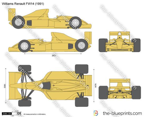 Williams Renault FW14