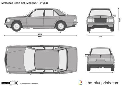 Mercedes-Benz 190 W201 (1984)