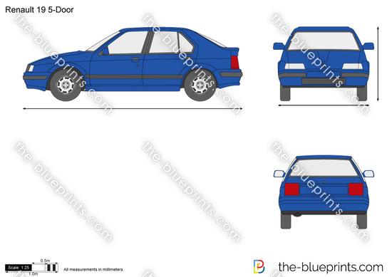 Renault 19 5-Door