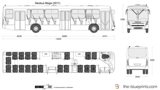 Neobus Mega