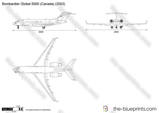 Bombardier Global 5000 (Canada)