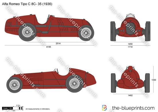 Alfa Romeo Tipo C 8C- 35