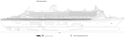 RMS Queen Mary II