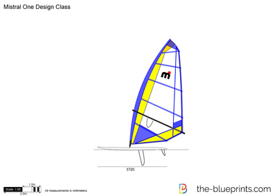 Mistral One Design Class