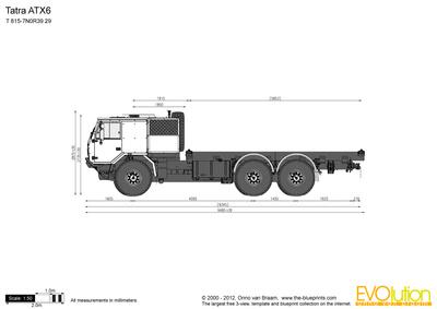 Tatra ATX6