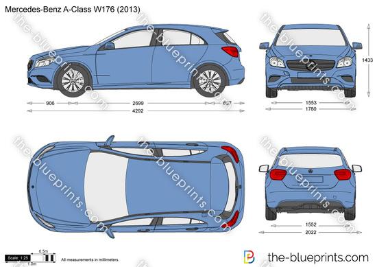 Mercedes-Benz A-Class W176