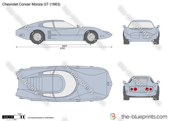 Chevrolet Corvair Monza GT