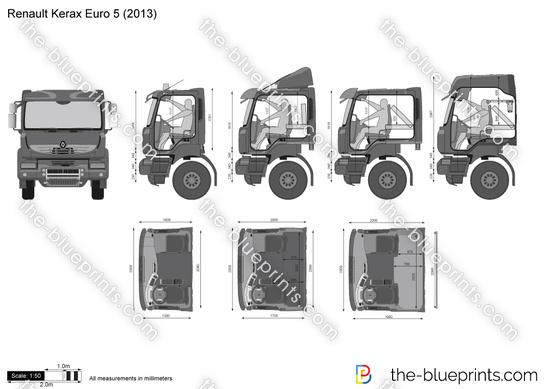 Renault Kerax Euro 5