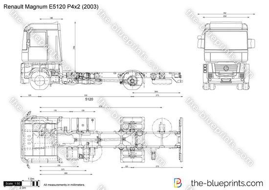 Renault Magnum E5120 P4x2