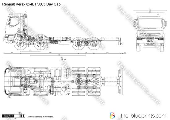 Renault Kerax 8x4L F5063 Day Cab