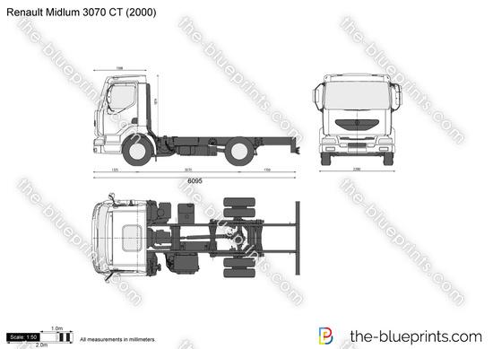 Renault Midlum 3070 CT