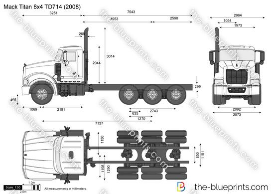 Mack Titan 8x4 TD714