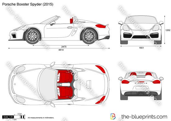 Porsche Boxster Spyder 981