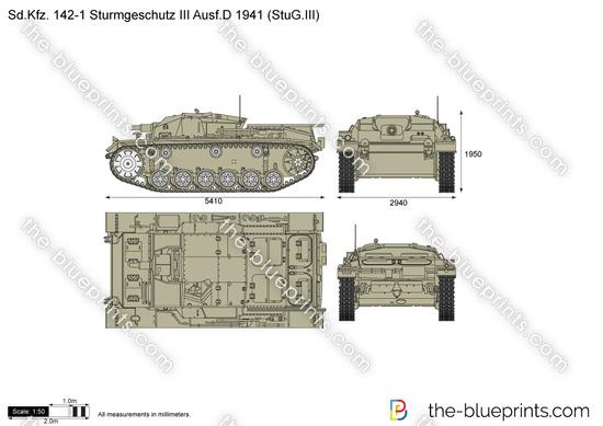 Sd.Kfz. 142-1 Sturmgeschutz III Ausf.D 1941 (StuG.III)