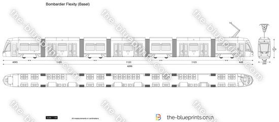 Bombardier Flexity (Basel)
